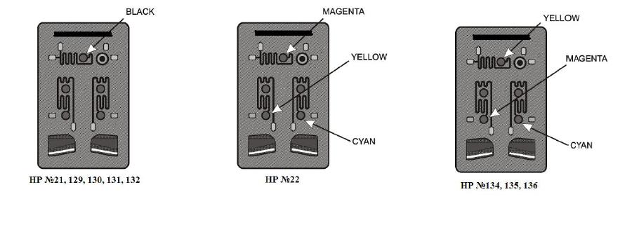 Инструкция по заправке струйных картриджей HP 121, HP 122.